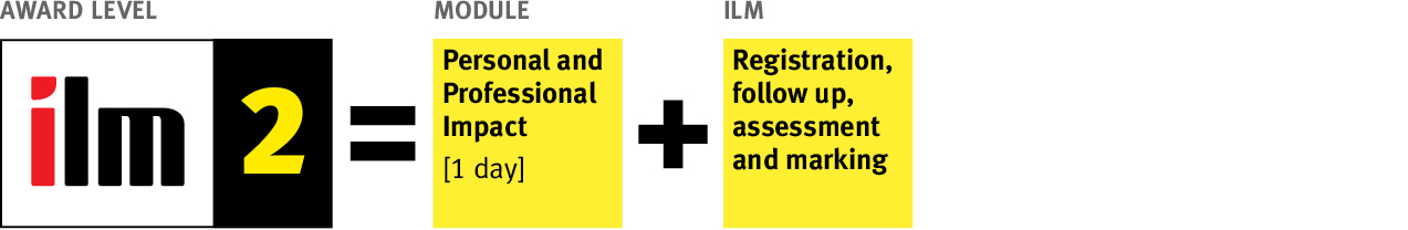 Management Training Courses. ILM Level 2 Award in Leadership and Management. Impellus.